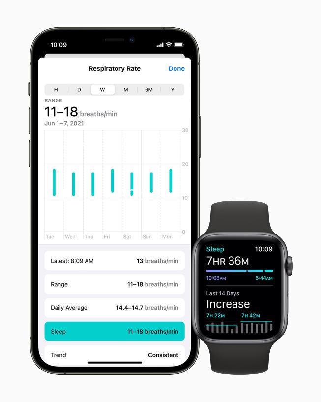 Приложение Здоровье watchos8